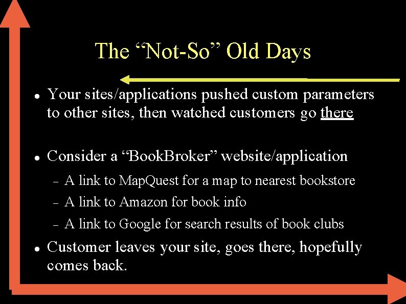 """The """"Not-So"""" Old Days Your sites/applications pushed custom parameters to other sites, then watched"""