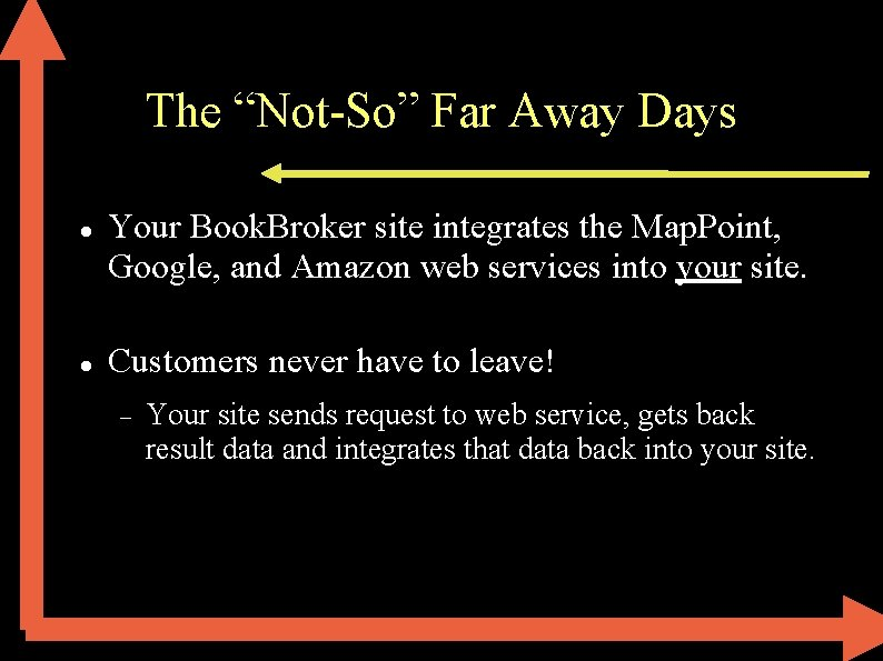 """The """"Not-So"""" Far Away Days Your Book. Broker site integrates the Map. Point, Google,"""