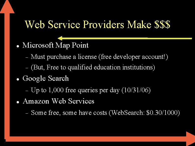 Web Service Providers Make $$$ Microsoft Map Point Must purchase a license (free developer