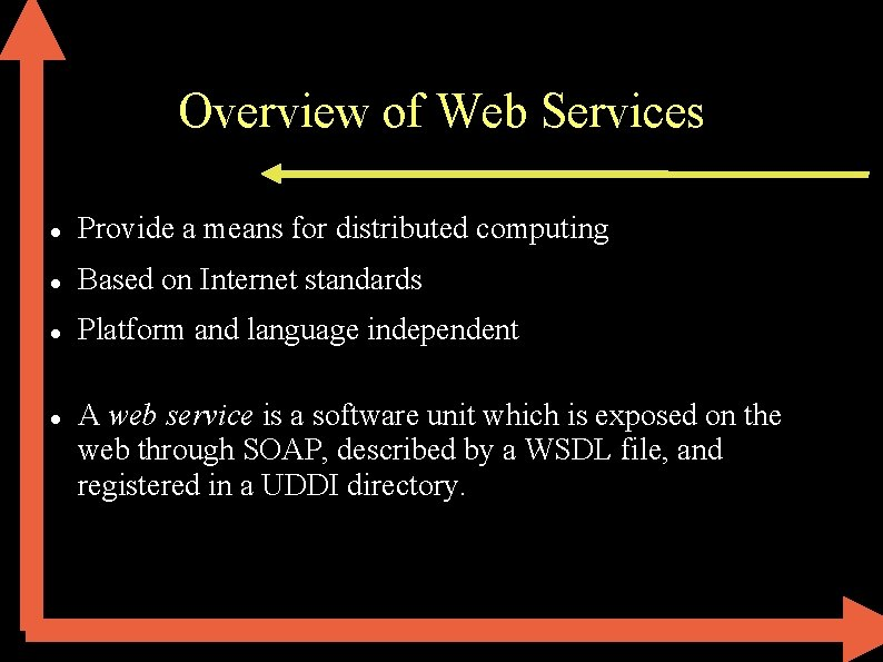 Overview of Web Services Provide a means for distributed computing Based on Internet standards