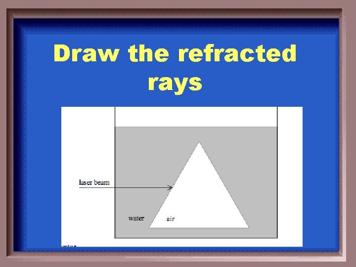 Draw the refracted rays