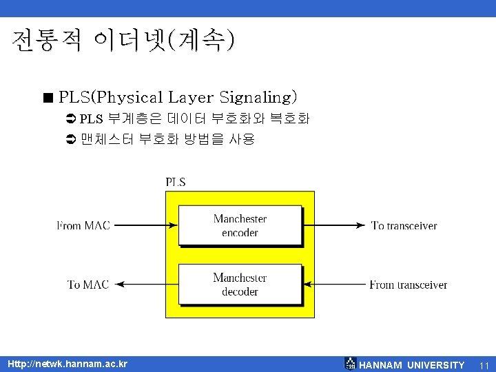 전통적 이더넷(계속) < PLS(Physical Layer Signaling) Ü PLS 부계층은 데이터 부호화와 복호화 Ü 맨체스터