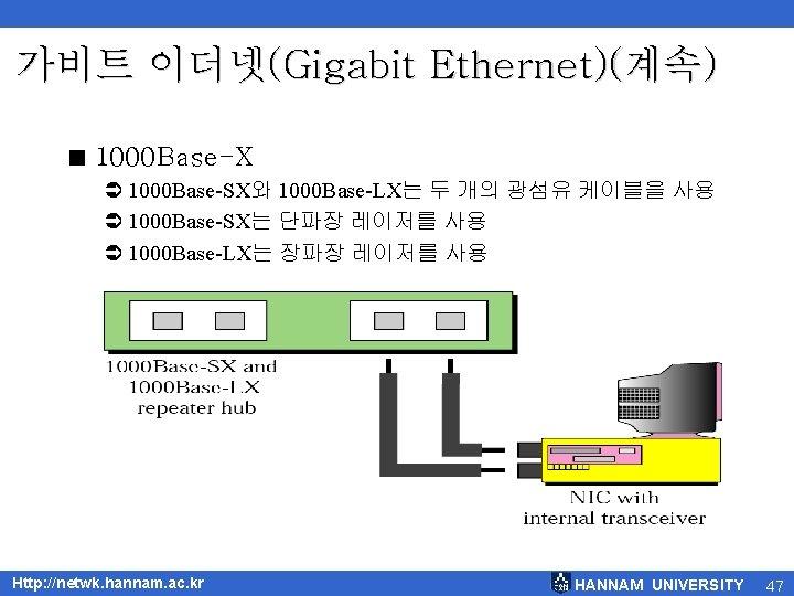 가비트 이더넷(Gigabit Ethernet)(계속) < 1000 Base-X Ü 1000 Base-SX와 1000 Base-LX는 두 개의 광섬유