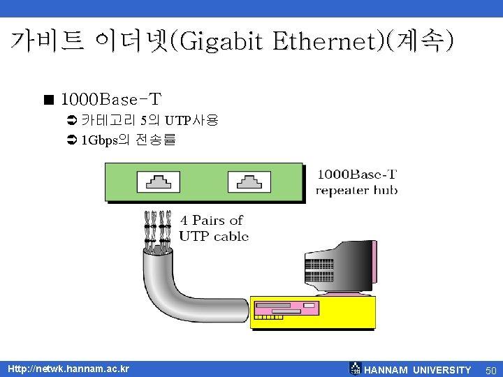 가비트 이더넷(Gigabit Ethernet)(계속) < 1000 Base-T Ü 카테고리 5의 UTP사용 Ü 1 Gbps의 전송률