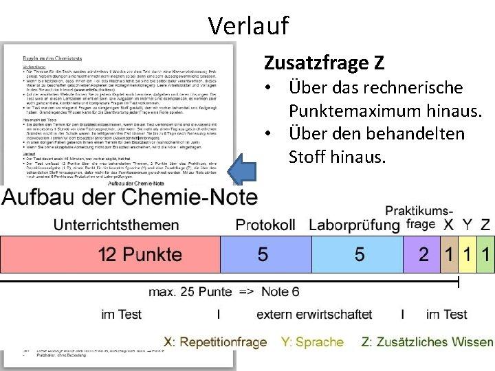 Verlauf Zusatzfrage Z • Über das rechnerische Punktemaximum hinaus. • Über den behandelten Stoff