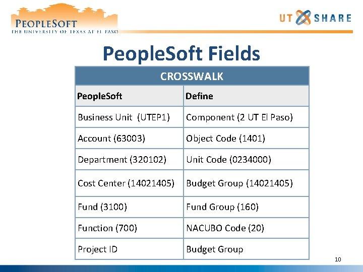 People. Soft Fields CROSSWALK People. Soft Define Business Unit (UTEP 1) Component (2 UT