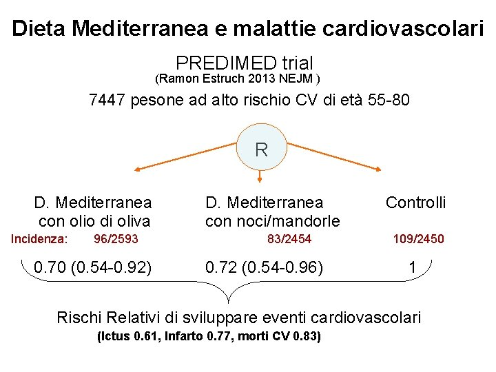 Dieta Mediterranea e malattie cardiovascolari PREDIMED trial (Ramon Estruch 2013 NEJM ) 7447 pesone