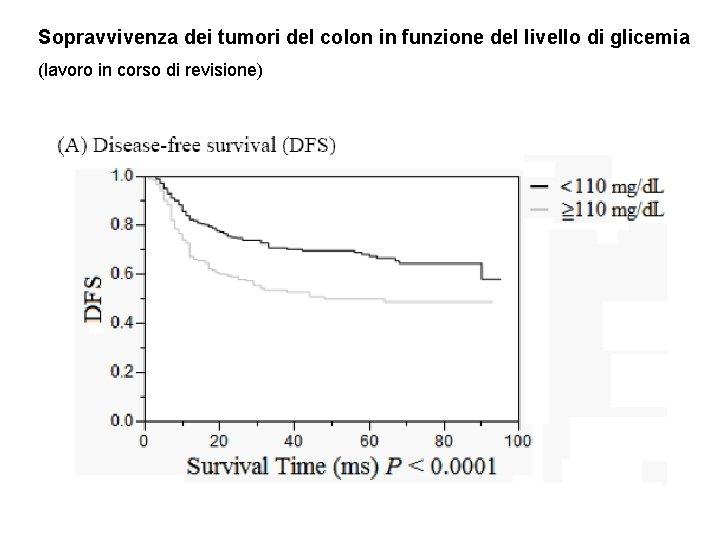 Sopravvivenza dei tumori del colon in funzione del livello di glicemia (lavoro in corso