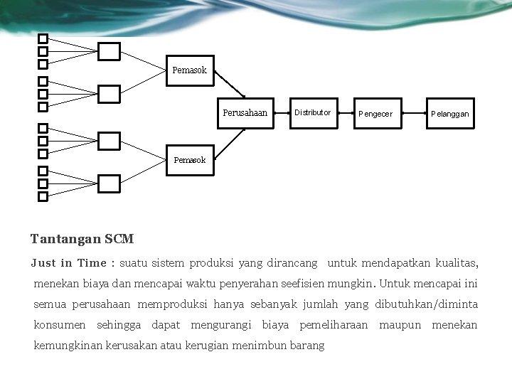 Pemasok Perusahaan v Distributor v Pengecer v Pelanggan Pemasok Tantangan SCM Just in Time