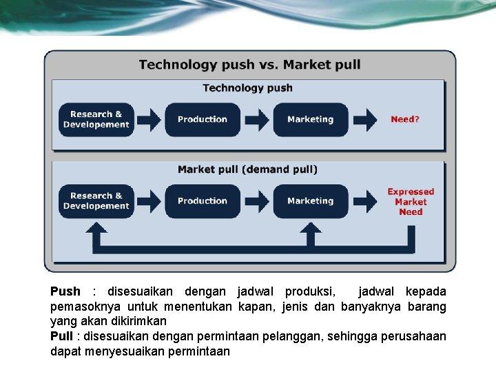 Push : disesuaikan dengan jadwal produksi, jadwal kepada pemasoknya untuk menentukan kapan, jenis dan
