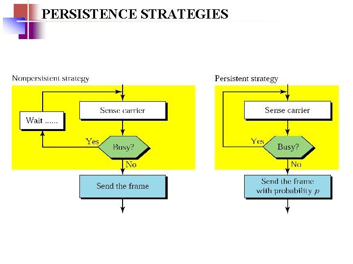 PERSISTENCE STRATEGIES