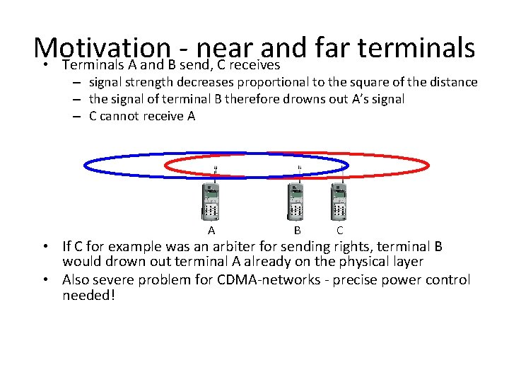 Motivation near and far terminals • Terminals A and B send, C receives –
