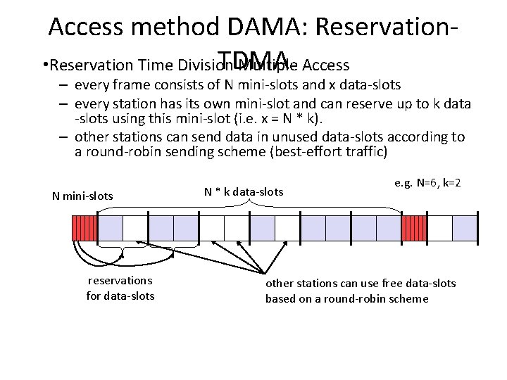 Access method DAMA: Reservation. TDMA • Reservation Time Division Multiple Access – every frame