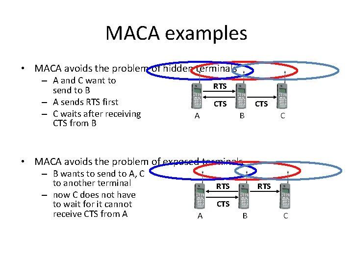 MACA examples • MACA avoids the problem of hidden terminals – A and C