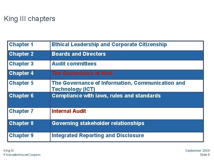 King III chapters Chapter 1 Ethical Leadership and Corporate Citizenship Chapter 2 Boards and