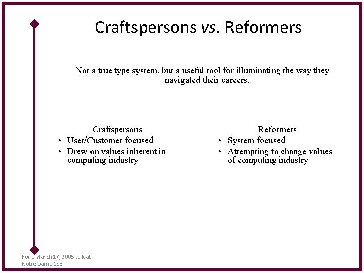 Craftspersons vs. Reformers Not a true type system, but a useful tool for illuminating
