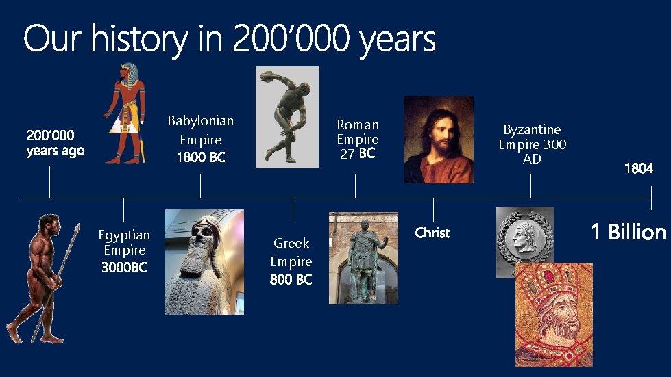 Babylonian Empire Egyptian Empire Roman Empire 27 Greek Empire Byzantine Empire 300 AD
