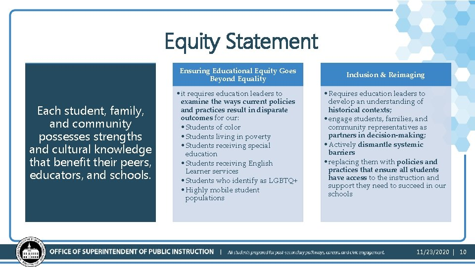 Equity Statement Equity Ensuring Educational Equity Goes Beyond Equality Inclusion & Reimaging Each student,