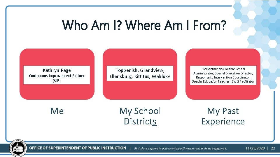 Who Am I? Where Am I From? Kathryn Page Toppenish, Grandview, Ellensburg, Kittitas, Wahluke
