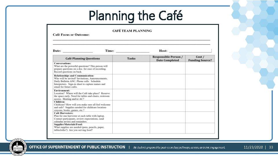 Planning the Café 11/23/2020 | 33