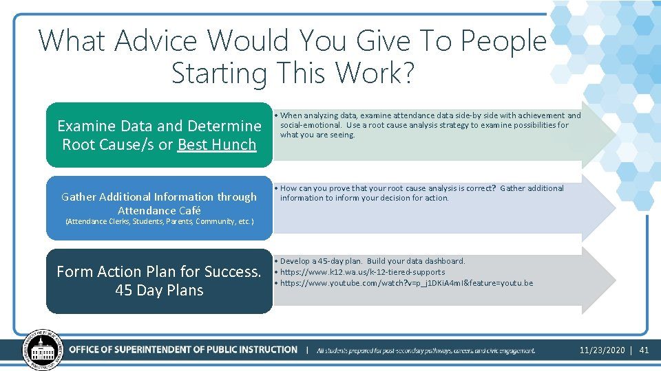What Advice Would You Give To People Starting This Work? Examine Data and Determine