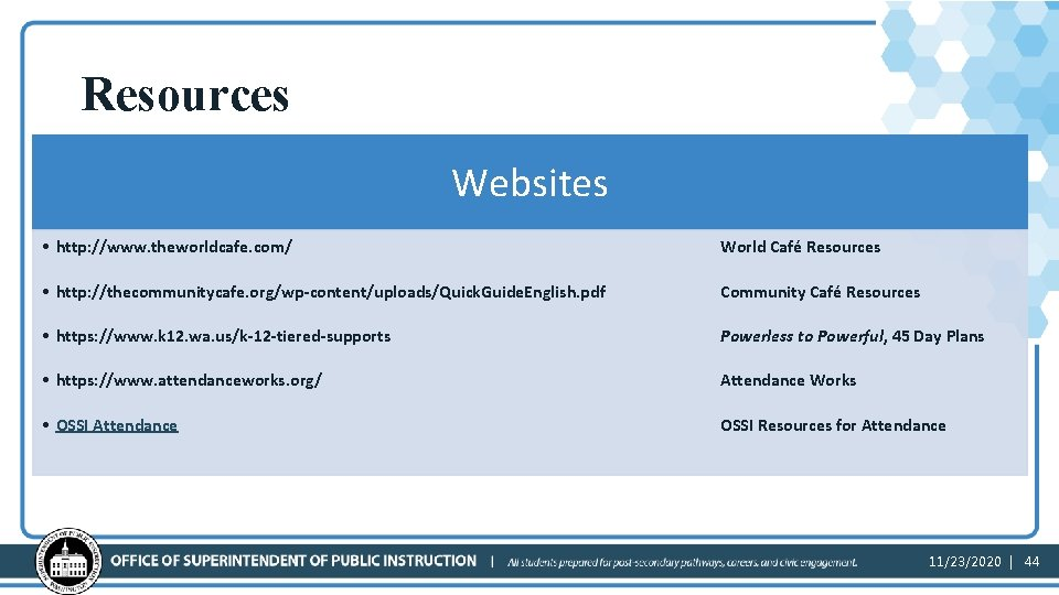 Resources Websites • http: //www. theworldcafe. com/ World Café Resources • http: //thecommunitycafe. org/wp-content/uploads/Quick.