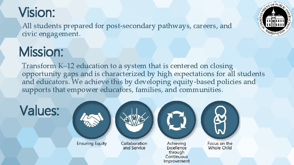 Vision: All students prepared for post-secondary pathways, careers, and civic engagement. Mission: Transform K–