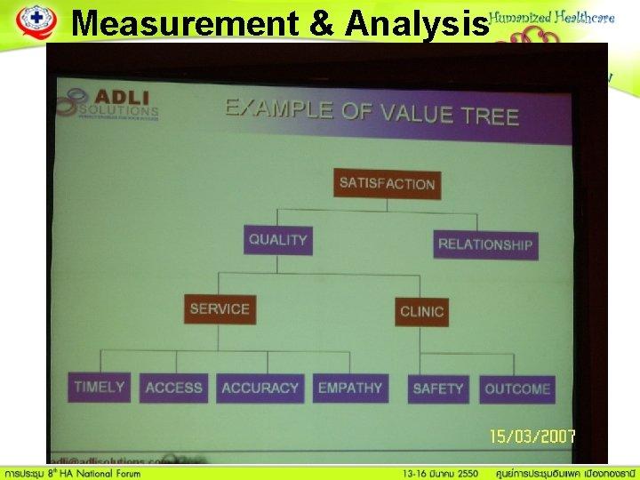 Measurement & Analysis