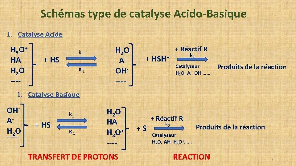 Schémas type de catalyse Acido-Basique 1. Catalyse Acide H 3 O+ HA H 2