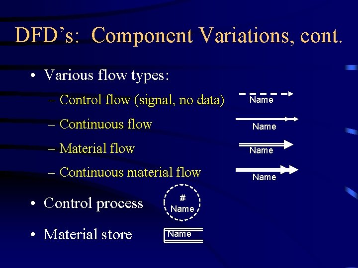 DFD's: Component Variations, cont. • Various flow types: – Control flow (signal, no data)