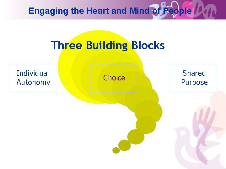 Engaging the Heart and Mind of People Three Building Blocks Individual Autonomy Choice Shared