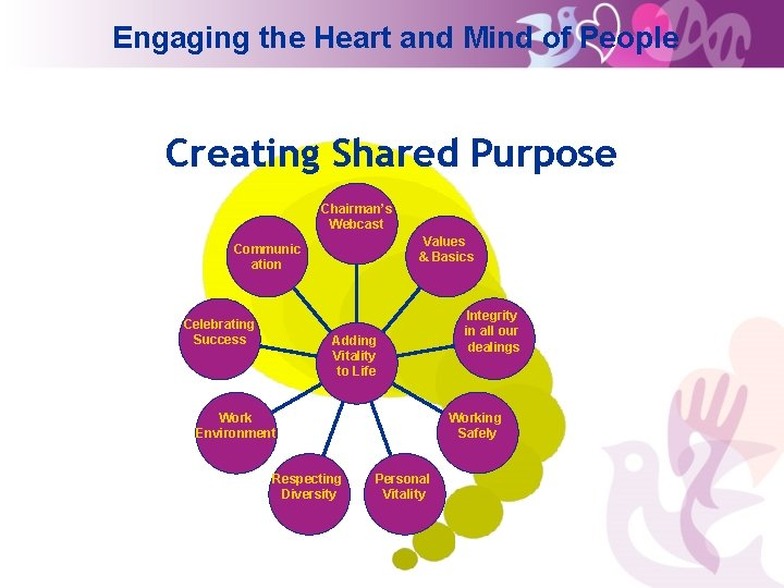 Engaging the Heart and Mind of People Creating Shared Purpose Chairman's Webcast Values &