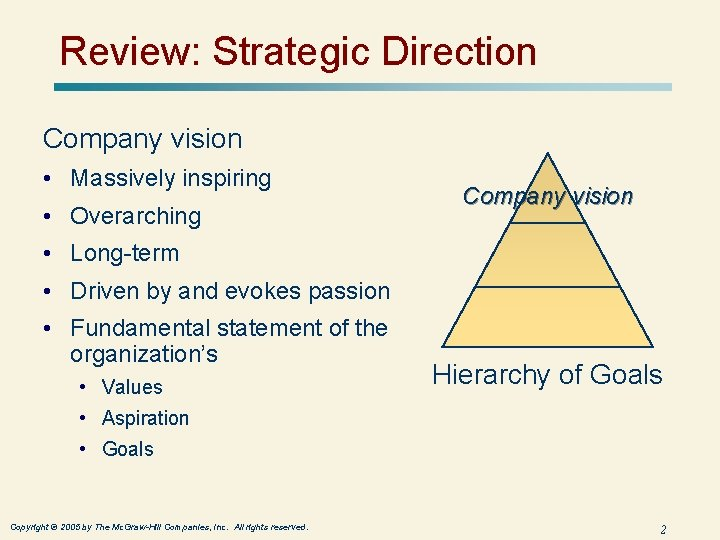 Review: Strategic Direction Company vision • Massively inspiring • Overarching Company vision • Long-term