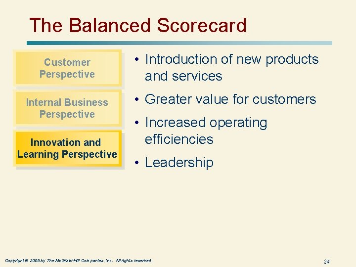 The Balanced Scorecard Customer Perspective Internal Business Perspective Innovation and Learning Perspective • Introduction