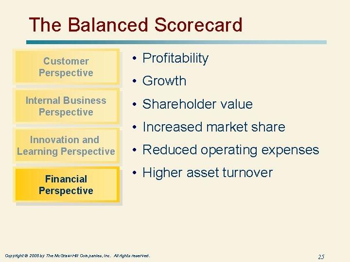 The Balanced Scorecard Customer Perspective Internal Business Perspective • Profitability • Growth • Shareholder