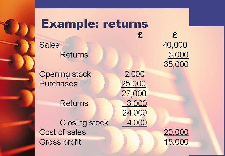 Example: returns £ Sales Returns Opening stock Purchases Returns Closing stock Cost of sales