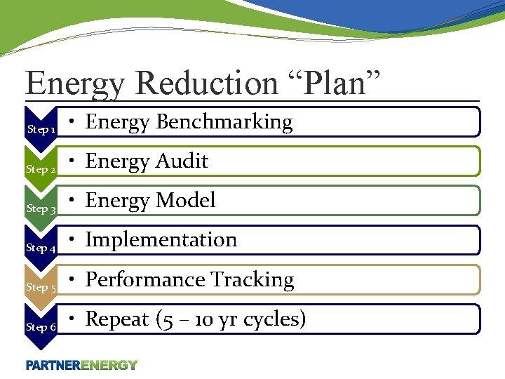 "Energy Reduction ""Plan"" Step 1 • Energy Benchmarking Step 2 • Energy Audit Step"
