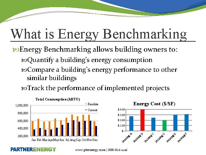 What is Energy Benchmarking allows building owners to: Quantify a building's energy consumption Compare