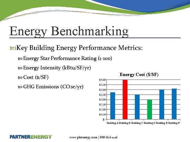 Energy Benchmarking Key Building Energy Performance Metrics: Energy Star Performance Rating (1 -100) Energy