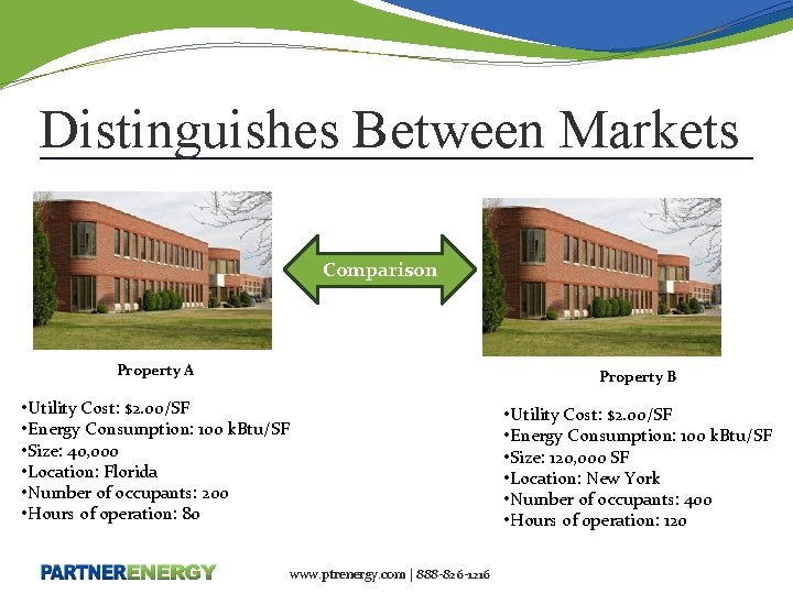 Distinguishes Between Markets Comparison Property A Property B • Utility Cost: $2. 00/SF •