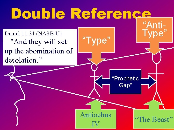"""Double Reference Daniel 11: 31 (NASB-U) """"And they will set up the abomination of"""