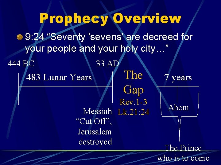 """Prophecy Overview 9: 24 """"Seventy 'sevens' are decreed for your people and your holy"""
