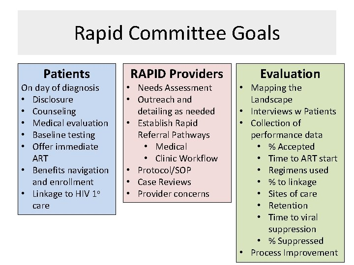 Rapid Committee Goals Patients On day of diagnosis • Disclosure • Counseling • Medical