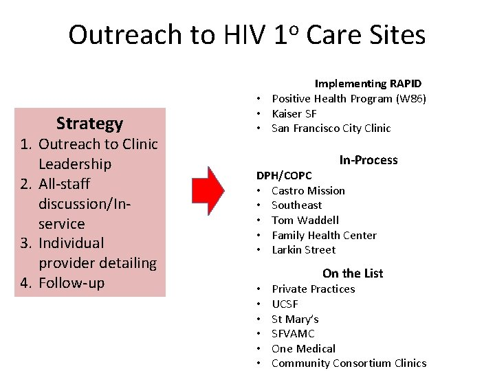 Outreach to HIV 1 o Care Sites Strategy 1. Outreach to Clinic Leadership 2.