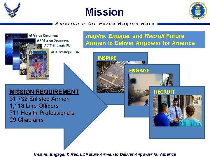 Mission America's Air Force Begins Here AF Vision Document AF Mission Document AETC Strategic