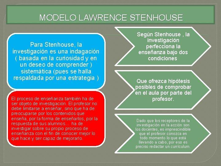 MODELO LAWRENCE STENHOUSE Para Stenhouse, la investigación es una indagación ( basada en la