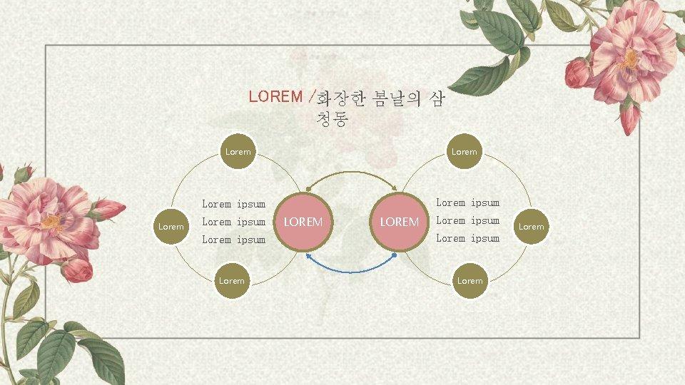 LOREM /화장한 봄날의 삼 청동 Lorem ipsum Lorem LOREM Lorem ipsum Lorem
