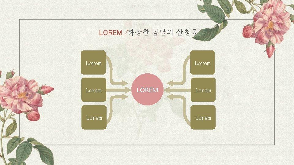 LOREM /화장한 봄날의 삼청동 Lorem LOREM Lorem