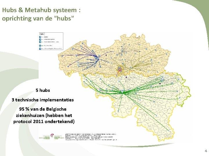 """Hubs & Metahub systeem : oprichting van de """"hubs"""" 5 hubs 3 technische implementaties"""