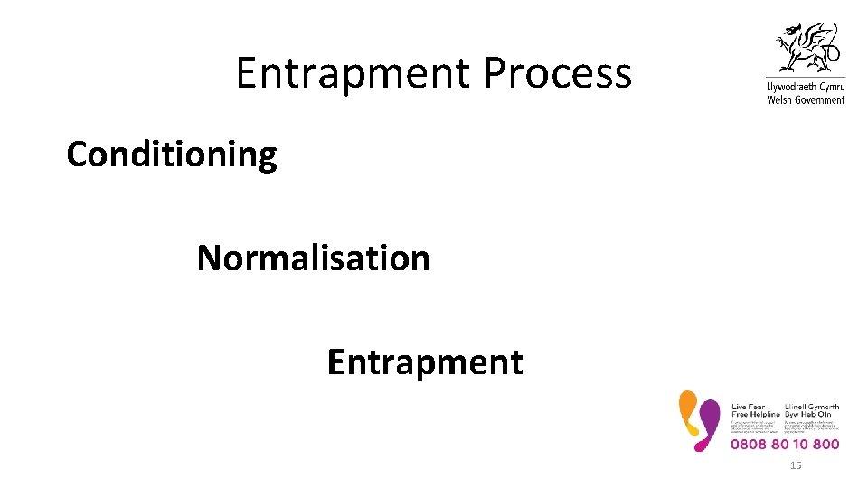 Entrapment Process Conditioning Normalisation Entrapment 15
